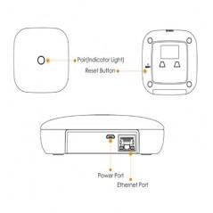 Boton para control de Acceso Boton liberador de control de acceso sin contacto No touch