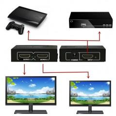 Cable 1x2 Splitter HDMI Divisor de Señal Conecta 2 Monitores Splitter Divisor de Señal HDMI Splitter HDMI 1*2 Divisor de Señal