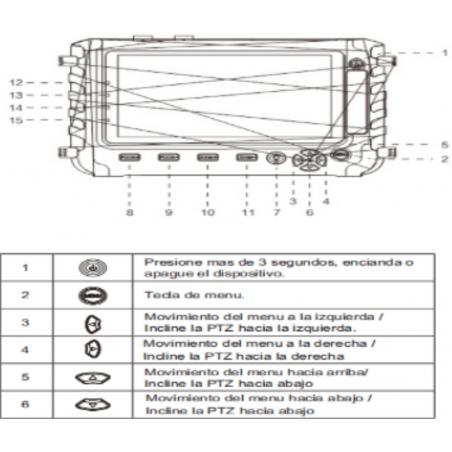Probador Tester Brazalete Camaras Cctv TUBO HD , HD, Ahd Analoga Corriente Entrada HDMI