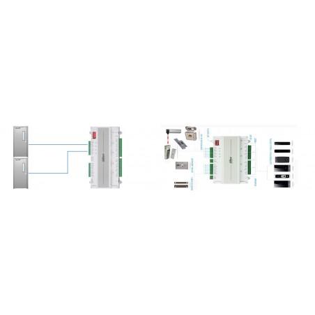 Panel de Control Controladora para 2 puertas y 4 Lectoras Control de acceso TCP 100,000 Tarjetas 150,000 Eventos
