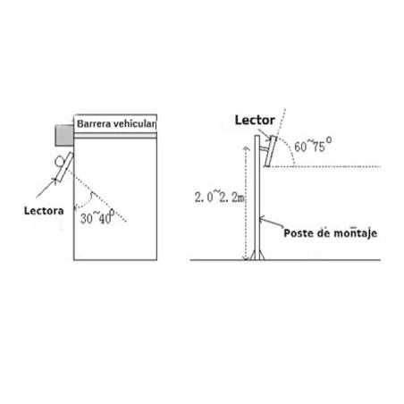 Lector De Tarjetas UHF 902 A 918 Mhz Lectura de 1 a 10 Metros Wiegand 26 Wiegand 34 Encriptable