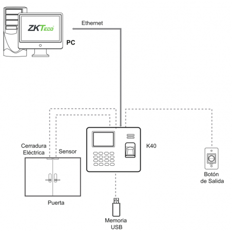 Control de Acceso y Asistencia Control de Asistencia Vía Web Control de Acceso 1000 Huellas Batería de 2 Horas