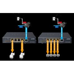 Extensor Ultra PoE 60 Watts a 4 Puertos output 802.3af/at Switch poe de 4 puertos Switch para escritorio