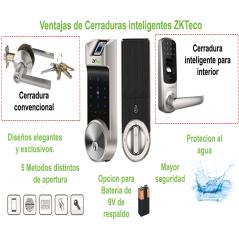 TUBO PARA AGUA DE CPVC 3/4 1 METRO Tramo De Tubo Cpvc 3/4