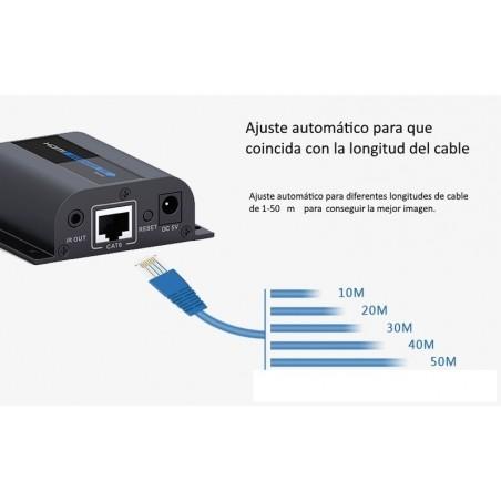 Cable extensor con conector tipo aviación de 15m solo para soluciones de videovigilancia móvil XMR