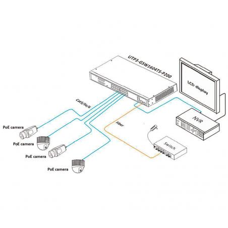 Bullet TURBOHD 1080p / Gran Cobertura / Lente 3.6 mm / Climas Extremos / IR EXIR Inteligente 40 mts / Exterior IP66