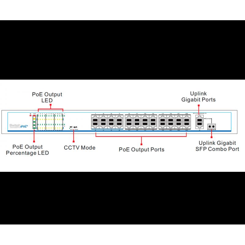 PANEL PARA ESCRITORIO 2AC / VGA / HDMI / AUDIO / 2RJ45