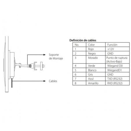 Canaleta para cables Plástica Canaleta de PVC Canaleta de Telecom Canaleta 1737 Pvc 12 Cables 17mmx35mmx2m Plastica Redes 1via