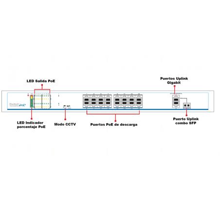PowerBeam airMAX AC GEN2 hasta 450 Mbps, 5 GHz (5150 - 5875 MHz) con antena tipo plato altamente eficiente de 25 dBi