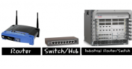 Computación (Switches, Routers, Inyectores)