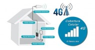 Cobertura para Celular 4G LTE, 3G y Voz